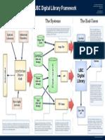 UBC's Digital Library Framework Poster
