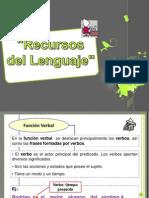 Ppt Recursos Del Lenguaje 1fu