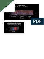 social studies graphs