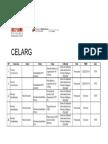 Catalogo Celarg