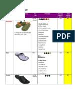 CROCS Connected Catalog 2009