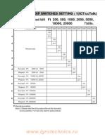 L70-HUF7_P5(ICT_ccTalk_GBA_RS232)__www.igrotechnics.ru.pdf