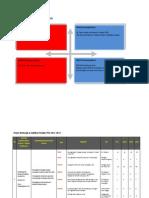 BOS PSV 2013 (ERRC,PS & KAMUS DATA).docx