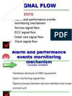OTA000202 SDH Alarms and Performance Events ISSUE1.0