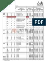 Mitsubishi PriceList 2011 2.pdf