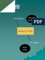aggregate.pdf
