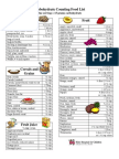 Carbohydrate Counting Food List
