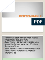 pertemuan-2.pptx
