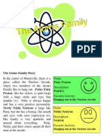 atoms family powerpoint