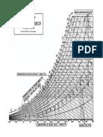 Carta  psicrometria e suas linhas.pdf