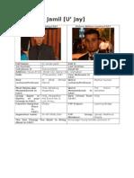 U' Jay's Batch Book Page