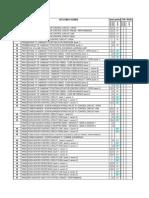 Car Diagnostics, OBDII, error codes