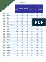 total_populacao_rio_grande_do_sul.pdf