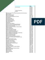 Scopus Infosite OA List 2008-02-11