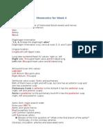 Mnemonics  Unit 2.doc