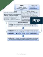 TEXT ARGUMENTATIV-modele.doc