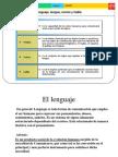 Lengua y Lenguaje