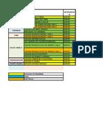 Cronograma interventoria javeriana