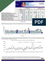 Carmel Valley Homes Market Action Report Real Estate Sales for September 2013