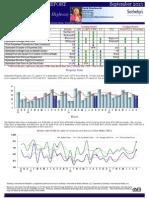 Salinas Monterey Highway Homes Market Action Report Real Estate Sales for September 2013