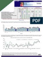 Monterey Homes Market Action Report Real Estate Sales for October 2013