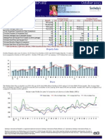 Pacific Grove Homes Market Action Report Real Estate Sales for October 2013