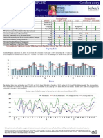Salinas Monterey Highway Homes Market Action Report Real Estate Sales for October 2013