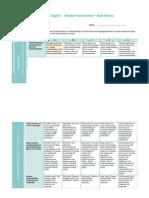 assessment 2 - assessment rubric doc