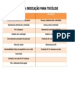CONTRA_INDICAÇÃO_PARA_TOCÓLIS