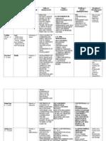 Human Development Theories.doc