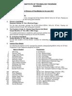 prize list 2013.pdf