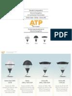 Comparativa de Ahorro Energético - Cónica