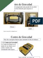 Robots Centro de Gracedad