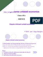 etapele infiintarii unei unitati economice IORGA.ppt