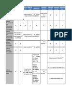 Deep Security Compatibility Matrix.pdf