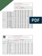 Phase 6 voter registration statistics.pdf