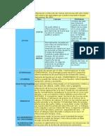 artículos sobre otorrinología