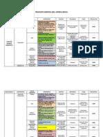 Minera El Brocal - Presupuesto Ambiental -Completo