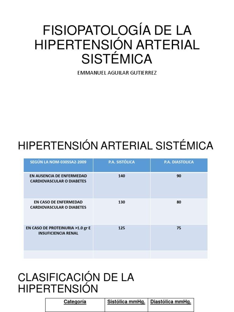 Hipertensión arterial fisiopatologia pptx