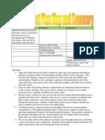 edsc 304 assessment map summary
