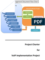 project management charter.pdf