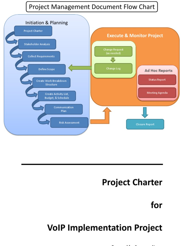 project management charter.pdf | Voice Over Ip | Voicemail