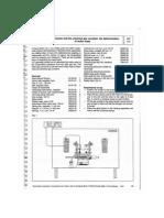 lucrare masa molara.pdf