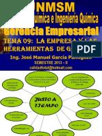 2013 II - GERENCIA EMPRESARIAL - CLASE Nº 09 - PARTE II