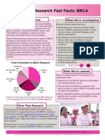 Research Fast Facts - BRCA