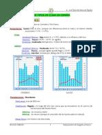 4.-Tipos de Climas en Espana