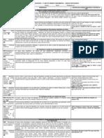 Descritores Pralfa e Proeb Utilizado Na Sequencia Didatica Fabula
