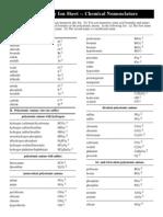 Ion_Charts.pdf