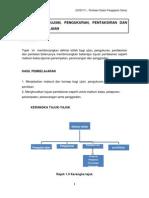 Modul SCE 3111 topik 1-8.docx