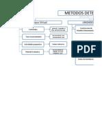Mapa Conceptual Curso